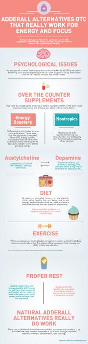 Adderall alternatives OTC Infographic