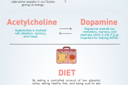 Adderall alternatives OTC Infographic
